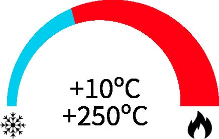 temperature logo