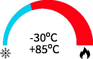 temperature3 logo